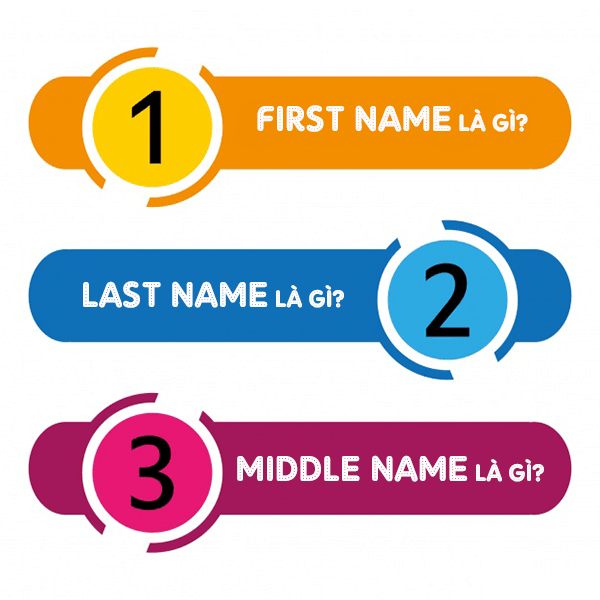 First Name, Last Name, Middle Name là gì? Và cách điền thông tin chính xác nhất